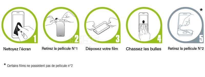 Explication pose film de protection ecran